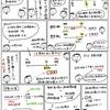 簿記きほんのき77【決算】減価償却の計算(期中購入の固定資産)