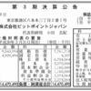 仮想通貨交換業の株式会社ビットポイントジャパン 第3期決算公告