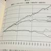 【悲報】日本のタンス貯金43兆円!!(500円玉貯金含)