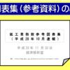 平成28年10月速報の鉱工業指数図表集のスライドショーのページです。