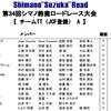 shimanoスズカ 2days ②土曜  TTT侵略チーム