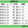 2018/09/22(土) 4回阪神6日目 9R ききょうS 芝1400m内(B)