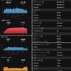 ZWIFTの20分メディオで有酸素運動能力向上&脚力強化!