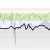 ジョギング19.36km・セット練習LSD120分