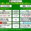 【進捗報告!!】コケ大校長の2018年目標