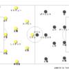 【転んでもいいよ、また立ち上がればいい】Jリーグ 第3節 ベガルタ仙台vsヴィッセル神戸 (1-3)