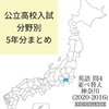 【高校入試 分野別!5年分まとめ!】英語 問4(2020∼2016)