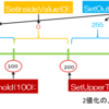 ITKで画像処理を始めよう(例:2値化のプログラム)
