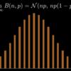 二項分布の極限が正規分布になることの証明【正規近似の証明】