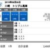 8/6川崎トリプル馬単48点勝負!!