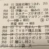 【食費節約】¥1.000で作るカンタン時短のお重のお弁当!
