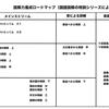 読解ロードマップ
