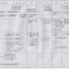 昭和の航空自衛隊の思い 出(326)    隊員生活・営内環境及び服務指導