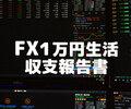 【FX1万円生活】水平線だけでトレードするとやっぱり勝てるという事実。