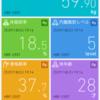 体重報告 2017/07/18