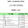 【万馬券60本目】セントライト記念で3連単330.5倍的中!6,600円⇒57,810円
