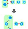 木と計算量 前編 〜O(N^2)とO(NK)の木DP〜