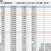 都筑区のコロナウィルス陽性者数(2021.03.26)