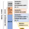 所得税の計算方法(仕組み)