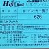 過去レース参戦記 2013裏磐梯スカイバレーヒルクライム1/3