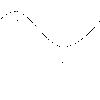 関数クラスタリングのMFclust関数の内部構造