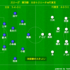 J1リーグ第30節 大分トリニータvsFC東京 プレビュー