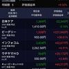2019年11月24日時点の保有資産の状況。明豊ファシリティとソラストが絶好調、信用分も含み益+35万!