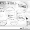 """検索「ビタミン」関連/Like """"*ビタミン*""""他/ヘルスフードレポート登録商標Ⓡ山の下出版"""