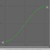Unity : ゲーム性を持たせるAnimationCurveの小技3選