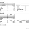 トルコリラ円の下落で含み損拡大〔FXの月次報告〕