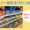【バースデイ】離乳食セール!実施時期は?対象商品は?過去チラシからの情報まとめ。