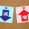 【免疫力の向上】日本人の平均体温が下がっていることをふまえてやるべき「3つ」のことについて