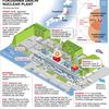 Fukushima & Media - CNN は日本政府の対応と日本メディアの報道をどのように伝えたのか