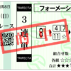 【競馬予想】福島牝馬S