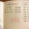 【1000万円貯金達成のリアル家計簿】子供にかかるお金