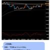 【USD/JPY】ドル円分析 - トレンドライン上抜け -【2018.8.29】