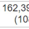 【ストップ高】ジオマテック(6907)がストップ高でした。その後PTSで売却2