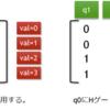 ゼロから作る量子コンピュータ・シミュレータ(5. Pythonインタフェースから全加算器を構成してシミュレート)