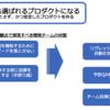freeeのQAの目指す姿-1/3