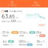 2017/10/11 糖質制限ダイエット30日目