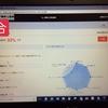【資格・スキル】WEBマーケティングの初心者におススメのWEBマーケ資格3選