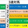 阪神ジュベナイルフィリーズ*データ紹介*