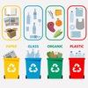 カリフォルニアのゴミの分別とリサイクルについて調べてみました。