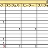 【アイギス】曜日1.5倍キター!
