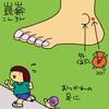 膀胱経(BL)60 崑崙(こんろん)
