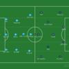 【分析レビュー】Premier League 第5節 マンチェスター・シティ vs アーセナル