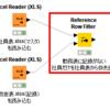 KNIME - 特定のデータを抜き出す4 ~Reference Row Filter / Splitter~ 他テーブルを参照してフィルタを適用