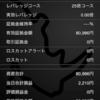 【FX】為替難しい… 8万円台