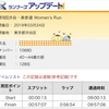 【速報】渋谷・表参道 Women's Run(10km)