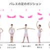 【バレエ美人塾】バレエの基本姿勢(4)足の2番ポジション